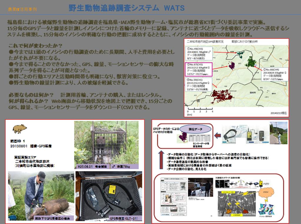 日本ソフトウェアエンジニアリング1