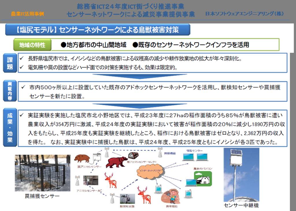 日本ソフトウェアエンジニアリング2